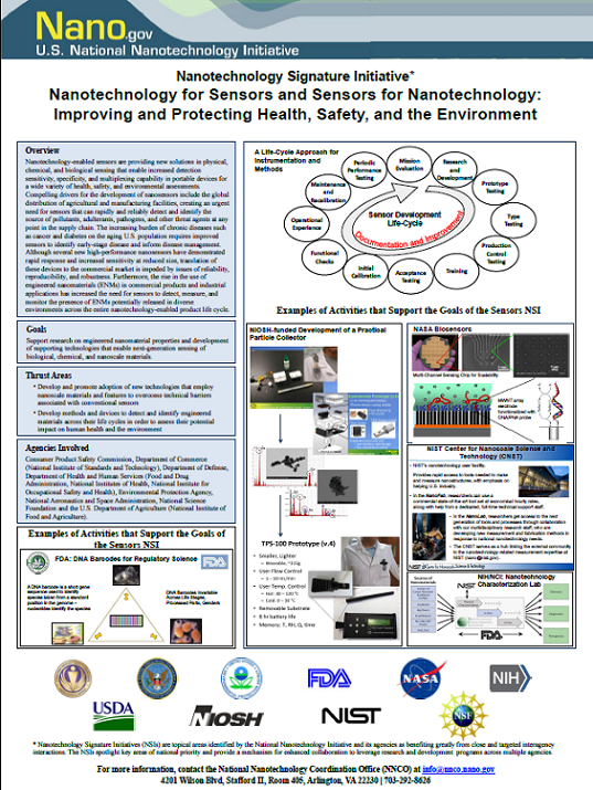 nanotechnology a revolutionary undertaking essay Nanotechnology, a revolutionary undertaking essay · external/internal factors of the red cross · technical skills or people skills in a software development project the wallace group - strategic management · exaggerated representations of kings saladin and richard i and how these representations reflected.