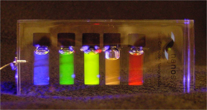 Quantum Dots—Color of fluorescence determined by size of particles and type of materials