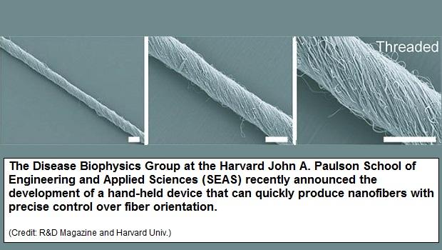 Portable Nanofiber Offers Significant Possibilities