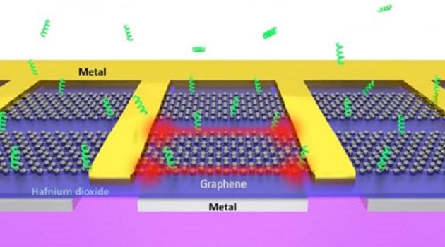 Graphene nano tweezers can grab individual biomolecules
