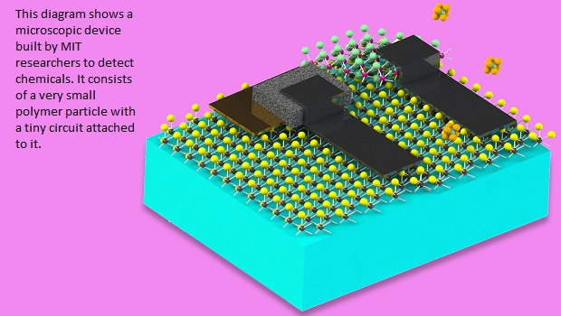 2-D Materials Enable Swarms of Floating Microbots