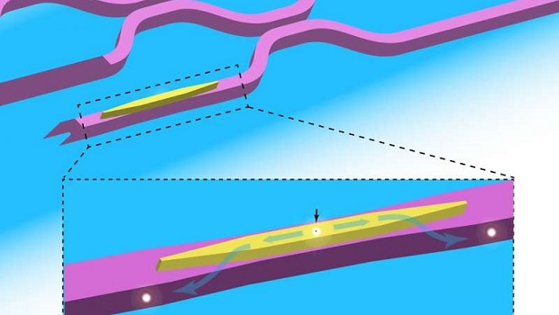 New Architecture for High-Performance Quantum Photonic Circuits